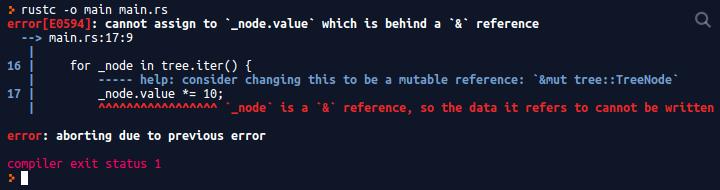 program output of the python pre-order traversal